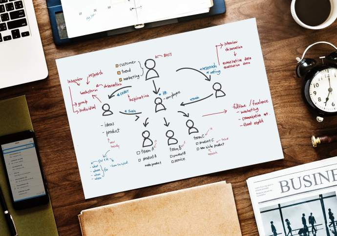 Analyzing-Revenue-Per-Employee-KPI
