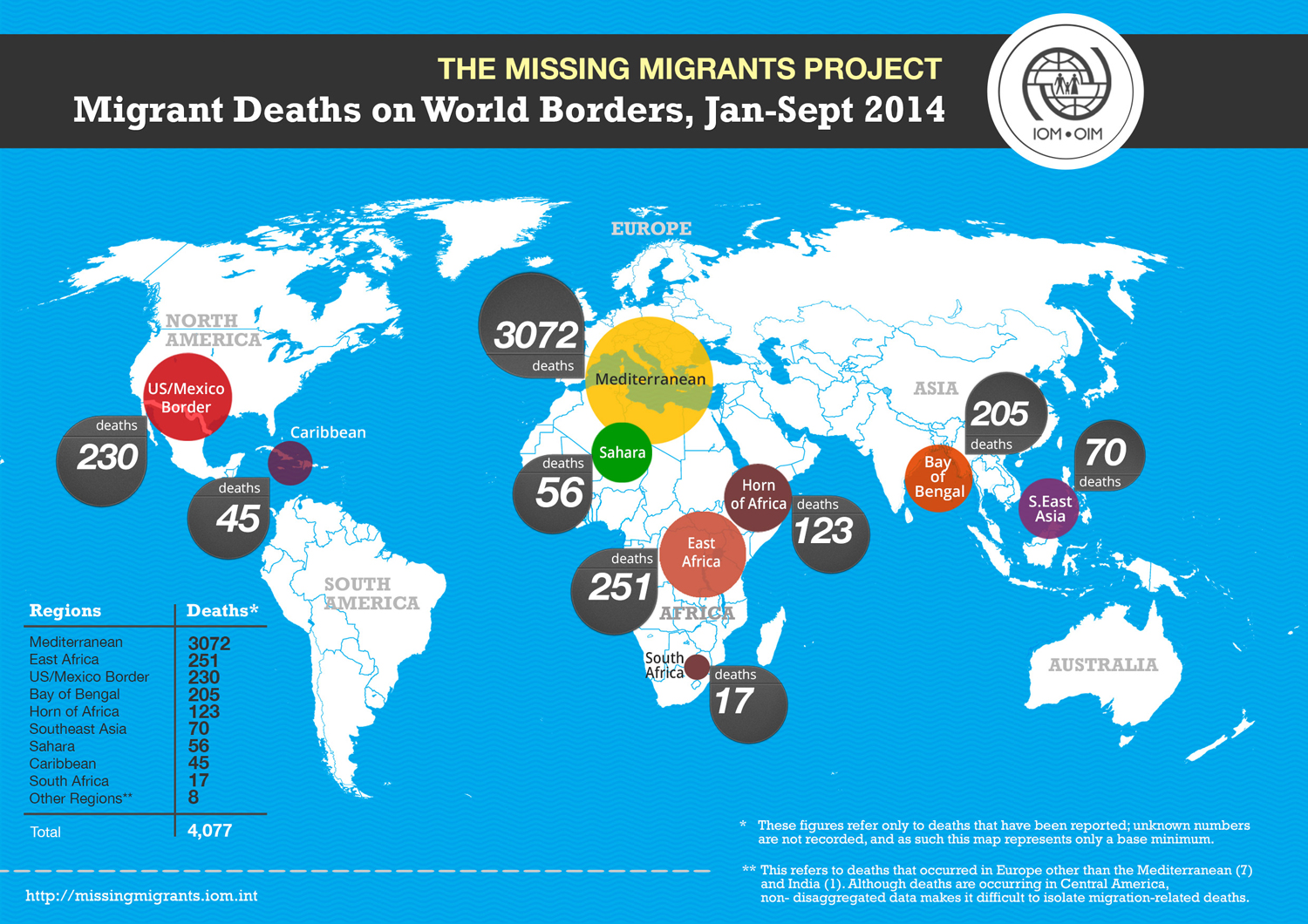 https://i2.wp.com/www.iom.int/files/live/sites/iom/files/pbn/photos/MissingMigrantsProject2014.jpg