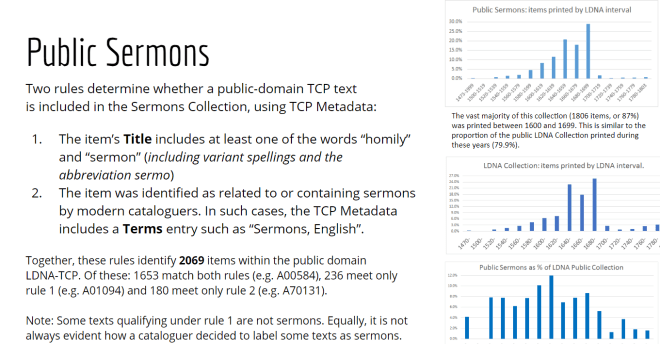 Snapshot of the collections slide for Public Sermons