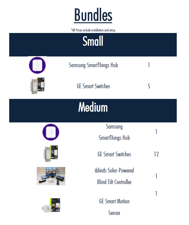 List of included items on the small and large bundle. Contact IOn Technologies for details.