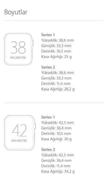 apple_watch_series_boyutlar