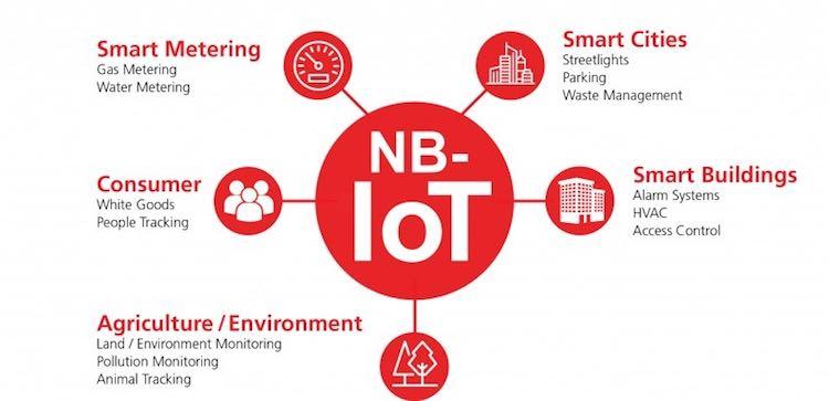NB IoT2