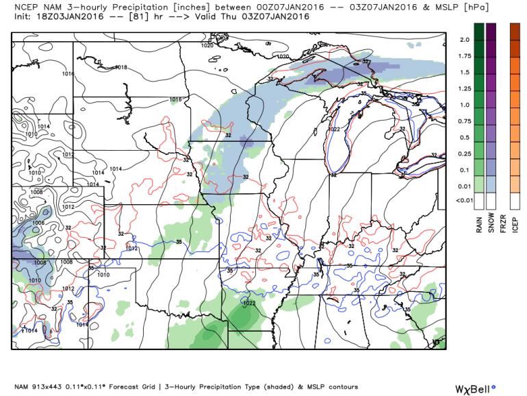 NAM Forecast Precip Type Midwest