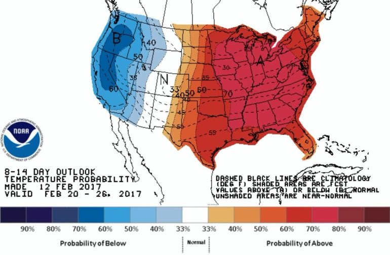 Temperature Climate Outlook