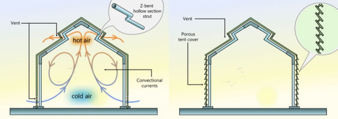 Structural view of the redesigned Ebola treatment tent