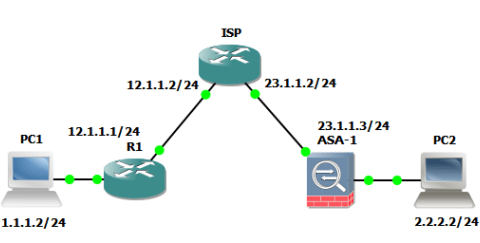 Firewall – www ipBalance com