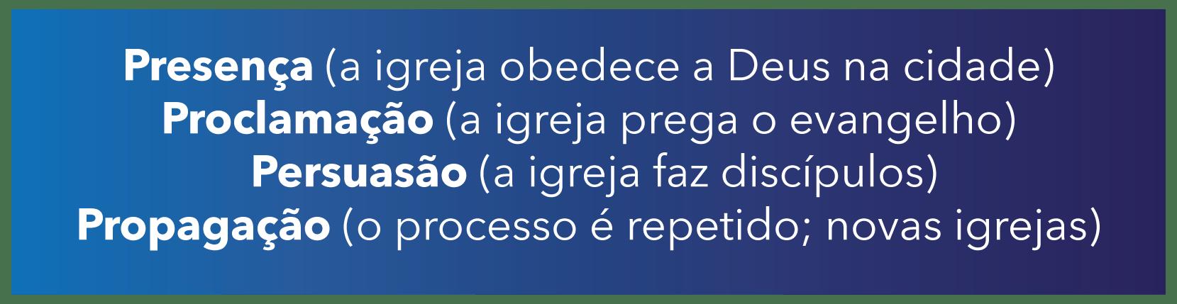 IPB Rio Preto