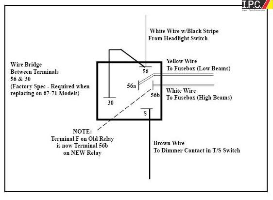 1953 Chevy Headlight Switch Wiring Diagram – Jeep Cj Headlight Switch Wiring