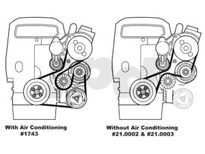 Volvo Auxiliary Serpentine Drive Belt for models without Air Conditioning  850 S70 V70 C70