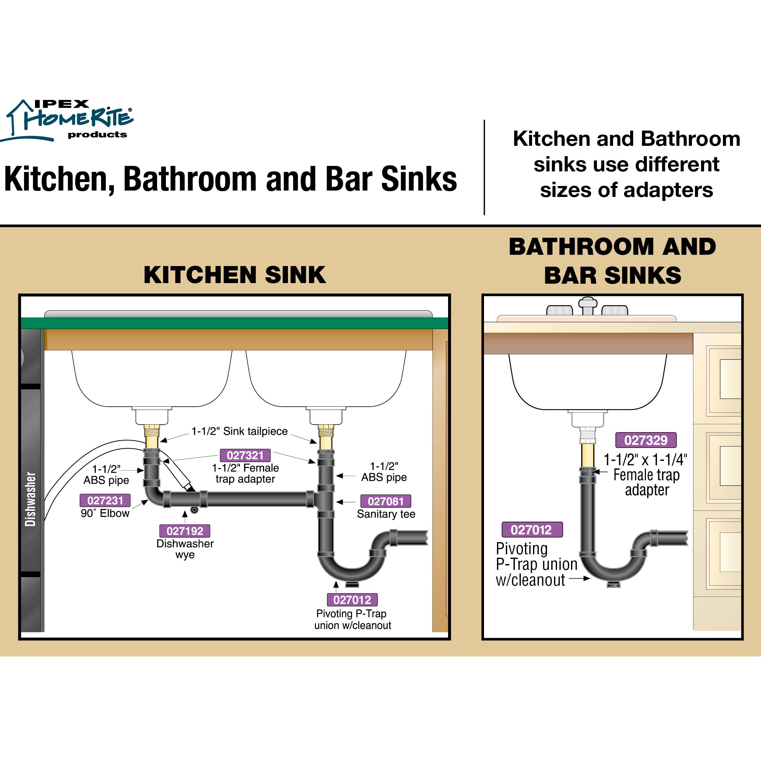 kitchen bathroom and bar sink drainage