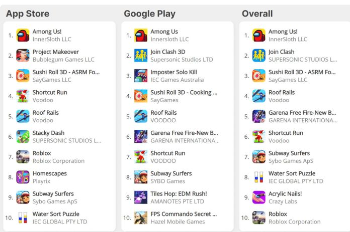 App Store mobile games ranking Among Us