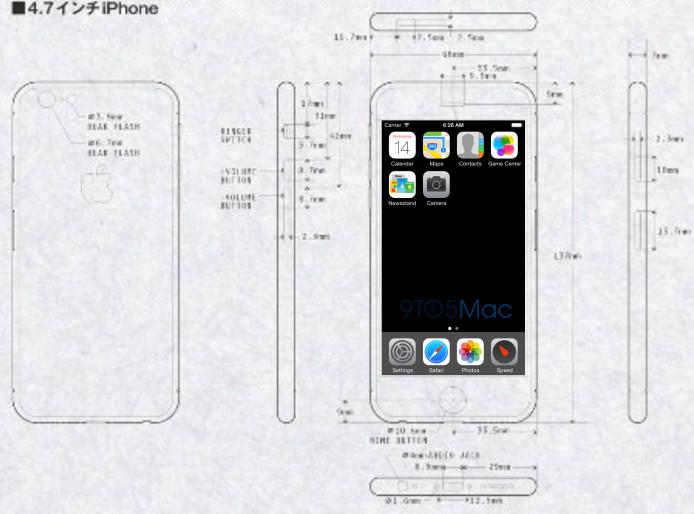 la resolution de l iphone 6 pourrait