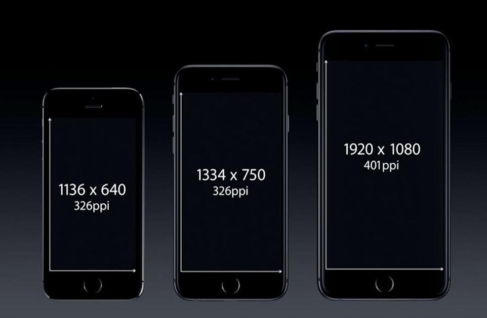iphone 6s ou 6s plus quel modele