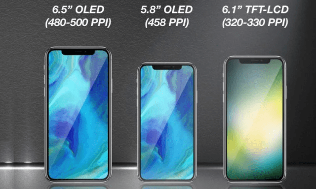 iPhone 2018 Models