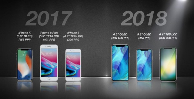 iPhone 2018 release date price