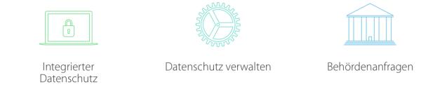 apple-datenschutz-banner