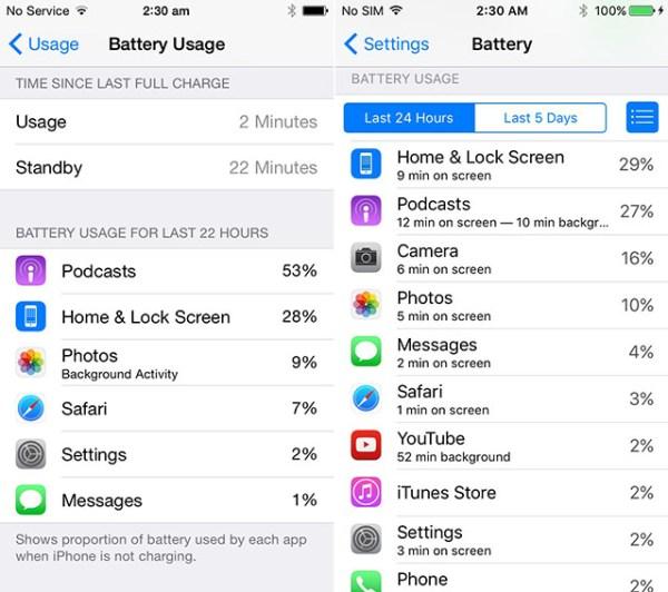 ios-8-vs-ios-9-battery-usage-1