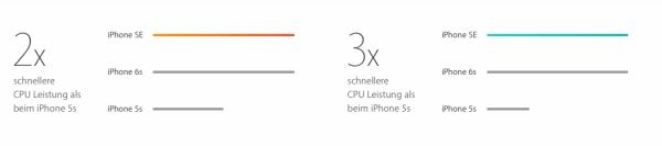 iPhone-se4