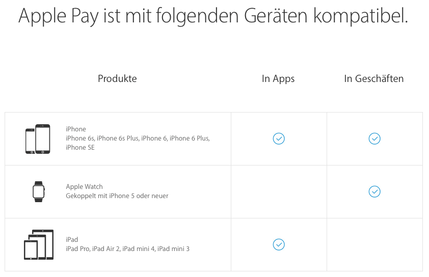 apple-pay_ch-4