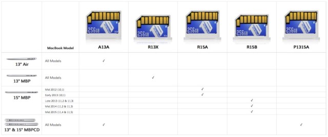 TarDisk MacBook Größen