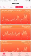Apple Health Daten