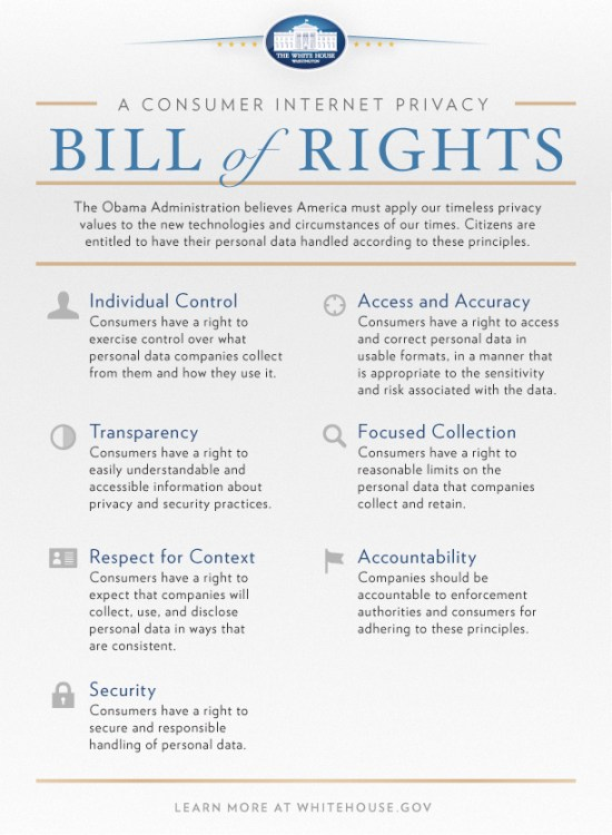 Internet Consumer Privacy Bill of Rights