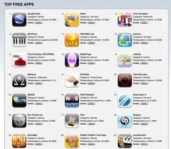 top-gratis-applicaties