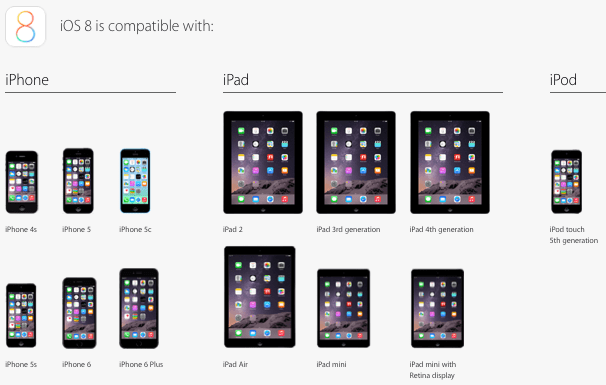 iOS-8-device-compatibility