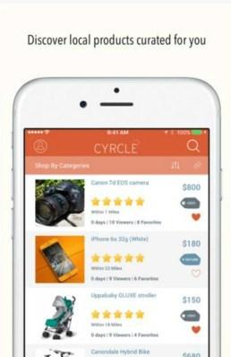 cyrcle-2