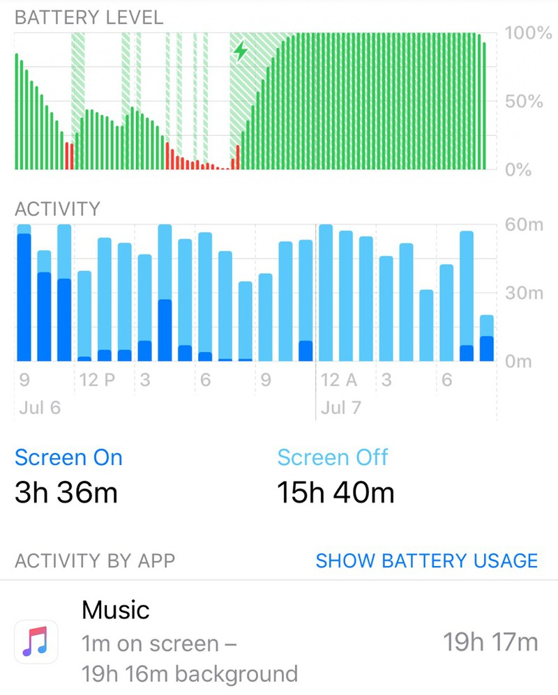 Apple iOS 13.5.1 Battery Drain Music App Background Activity