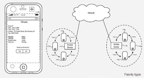 iGroups- Apple's social networking app with geo-location features