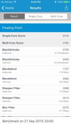iPhone 6s benchmarks score