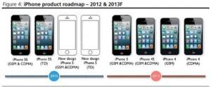 iPhone_2013