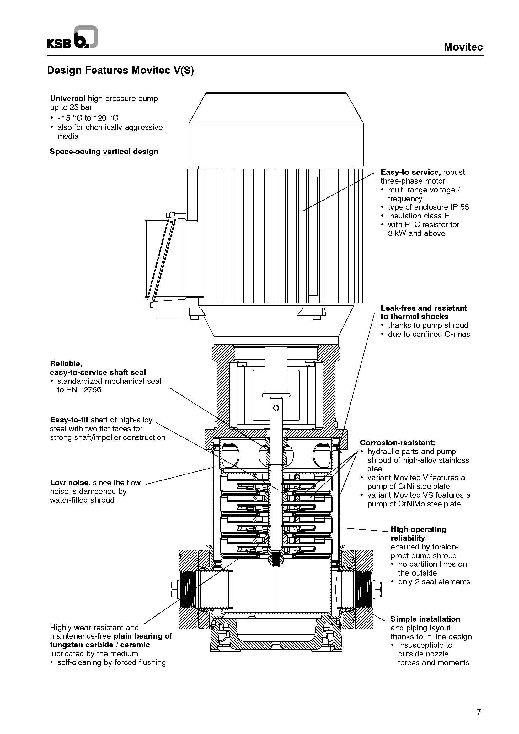 Industrial Pumps And Motor Supply Repairs Sales