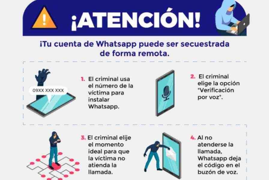 Apropiación de cuentas de WhatsApp a través del buzón de voz