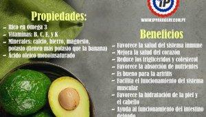 Aguacate beneficios, origen, consumo, propiedades y recetas