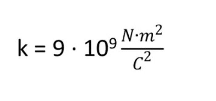 El valor de la constante de Coulomb