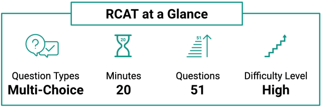 RCAT at a Glance