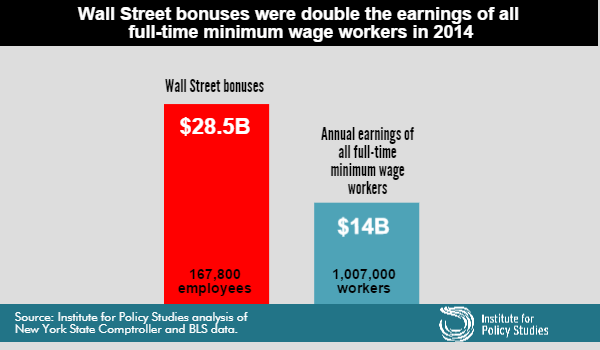 Wall-Street-Bonuses-Double-Earnings