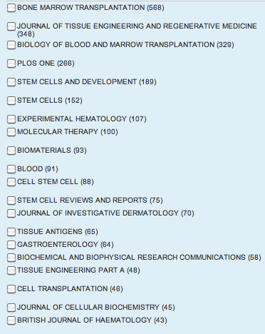 Top Stem Cell Journals List