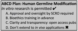 ABCD Plan Human Germline Modification