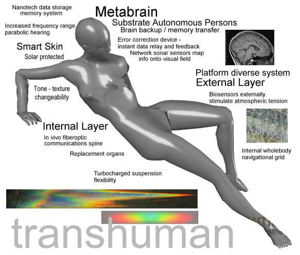 Transhuman Visions 2-14