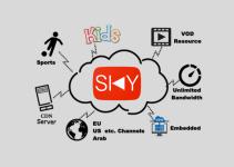 SKY IPTV