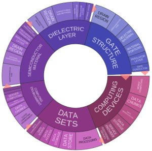 IBM Text Cluster 3-16-15