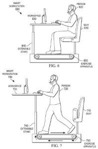 exercise workstation