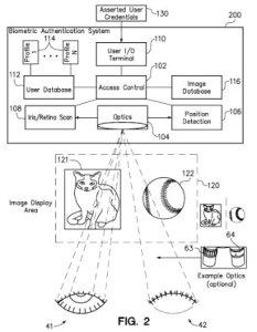 ocular biometric