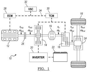 controlling powertrain