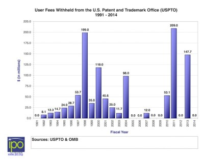 ipo-fee-diversion-chart