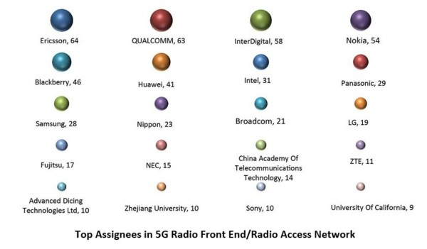 5G Mobile Networks: The Next Big Battleground - IPWatchdog com | Patents &  Patent Law
