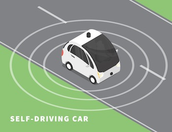 How Autonomous Vehicles Work: The different shades of autonomy ranging up  to a fully self-driving car - IPWatchdog com   Patents & Patent Law